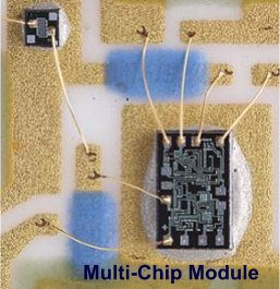 ISSI Multi-Chip Module